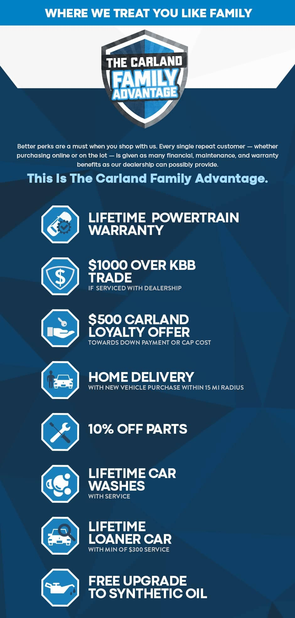 Acura Carland Advantage Plan