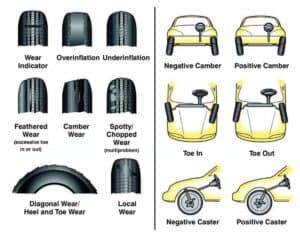 Wheel and tire alignment in San Antonio
