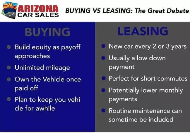 Buying_vs._Leasing