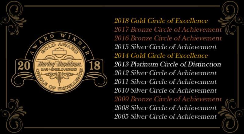 Silver-Circle