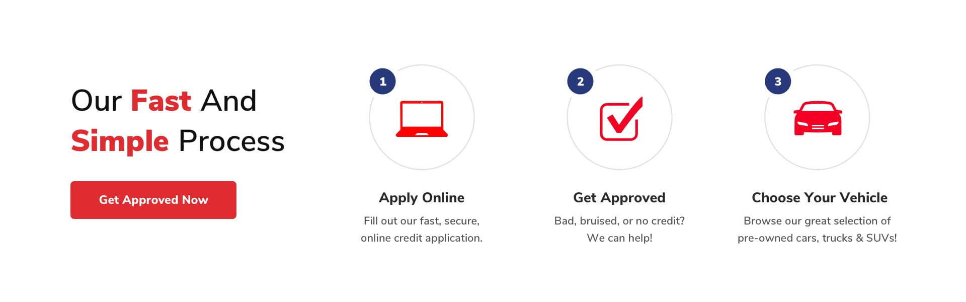 Auto Now Bad Credit And Buy Here Pay Here Auto Loans