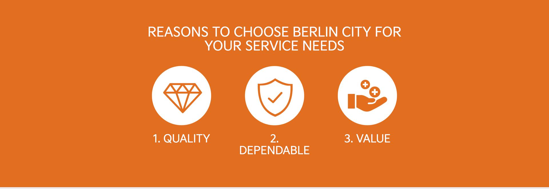 Berlin City Care Program Icons