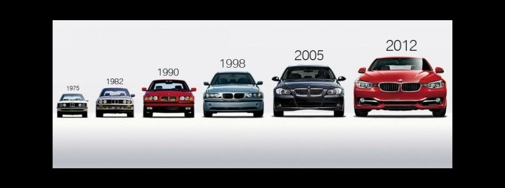 How The Bmw 3 Series Became What It Is Today Bmw Of