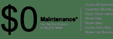 $0 maintenance banner
