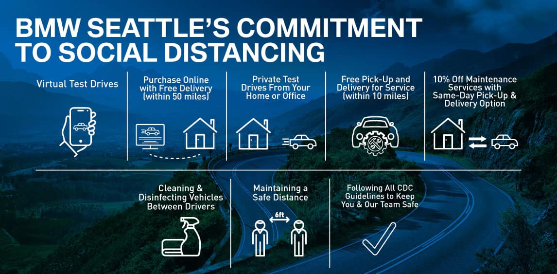 BMW Seattle commitment to social distancing