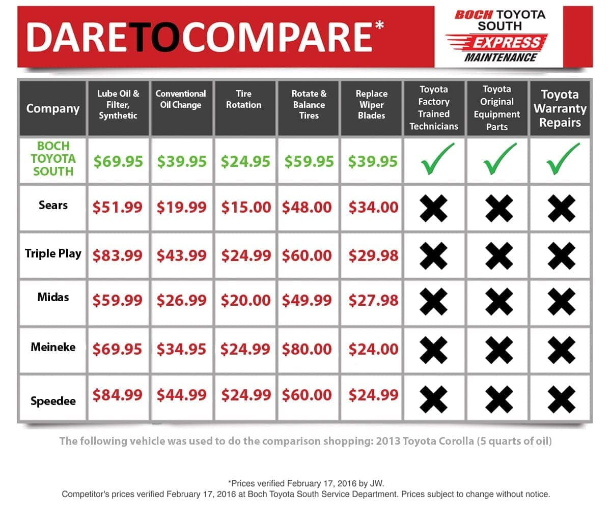 Boch_Toyota_South_Dare2Compare_Chart_122717