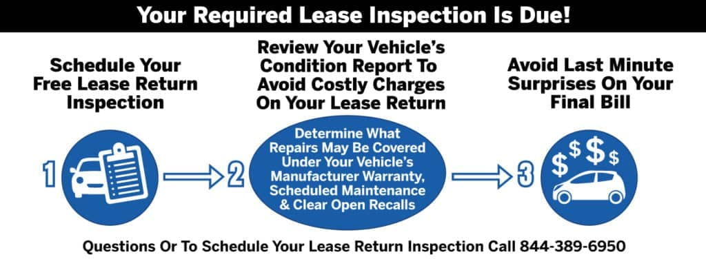 required lease inspection banner