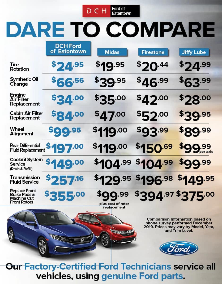 dare to compare pricing