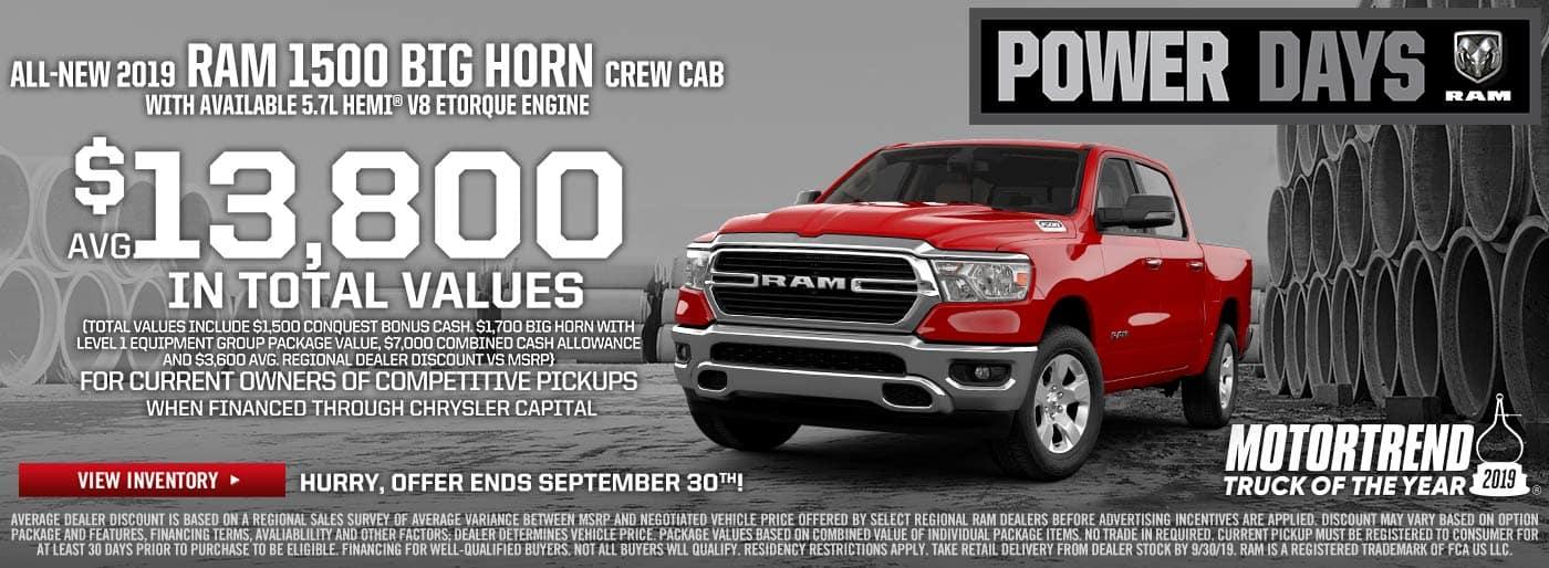 Ford Dealership Lexington Ky >> New Used Car Dealership Lexington Ky Glenn S Freedom Cdjr