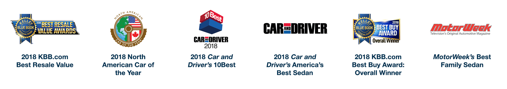 2018 Honda Accord Awards and Accolades
