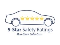 2018 Honda Odyssey NHTSA 5-Star Safety Ratings