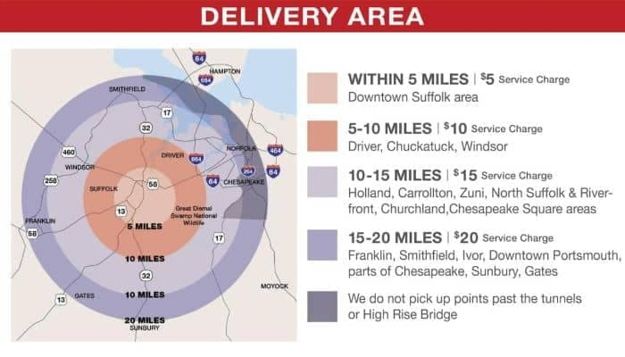 Duke Delivery Area Fees
