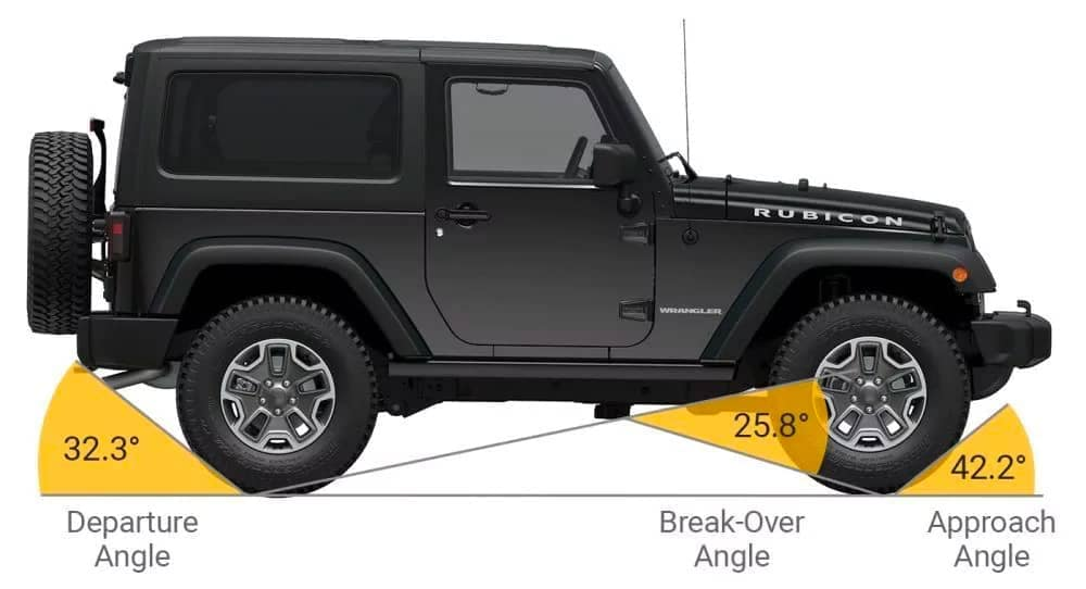 Jeep Wrangler Rubicon Unlimited Side