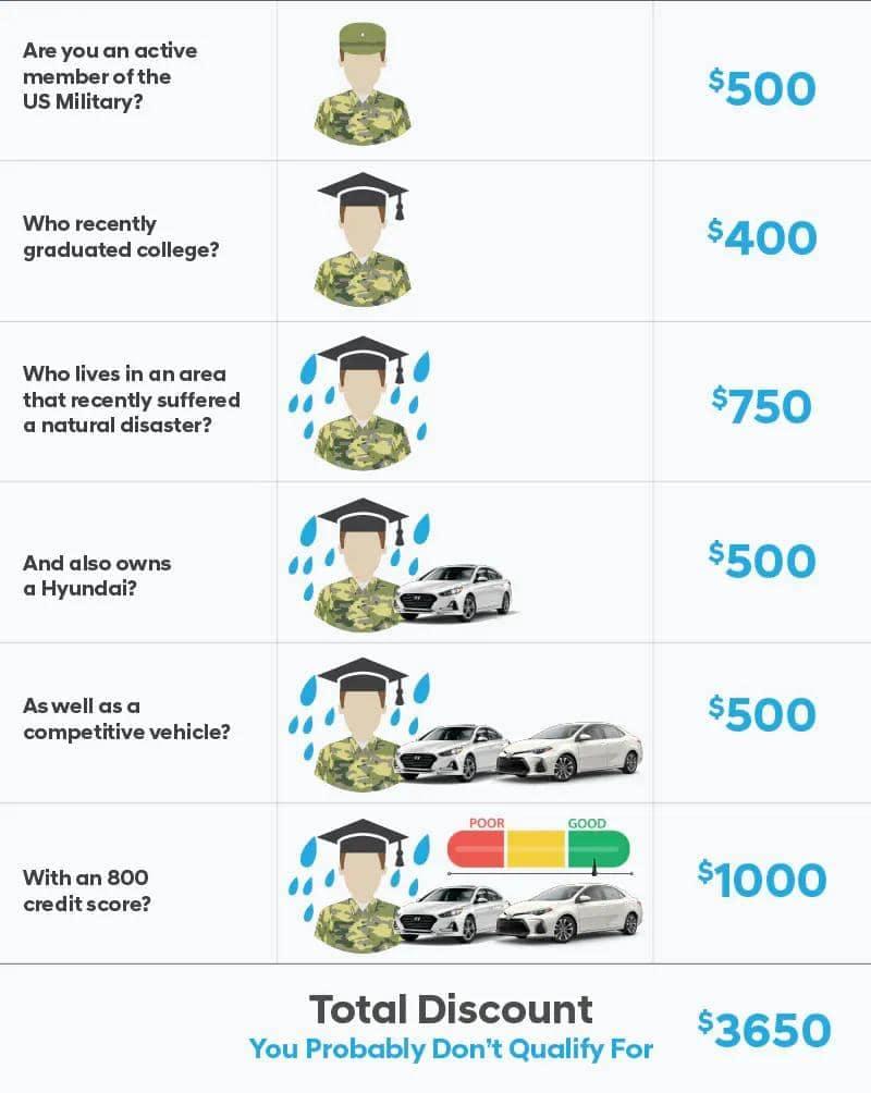 Real Pricing rebates