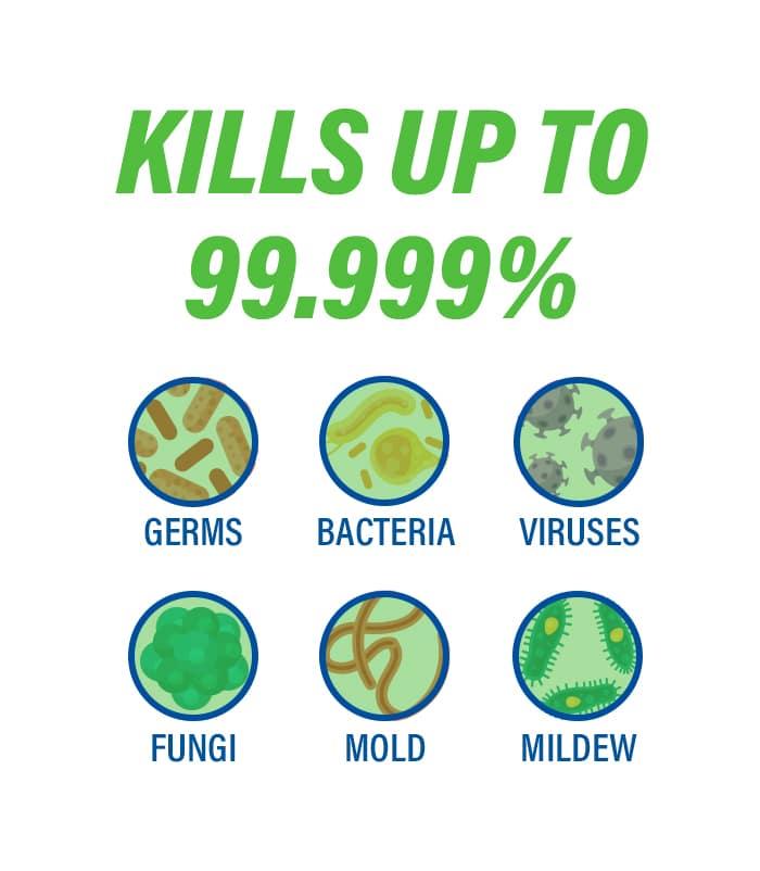 spartanburg-OmniShield-bacteria