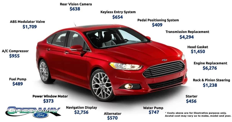 greenway ford warranty