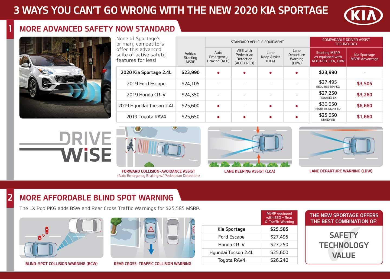 2020-sportage-sales-sheet