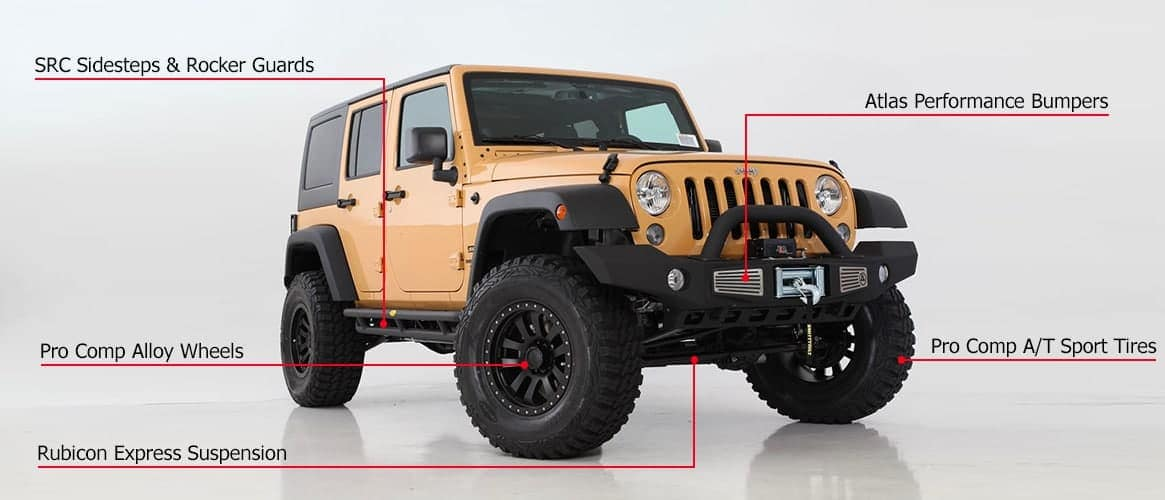 Custom Jeep features