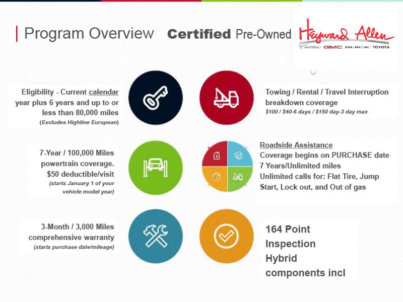 Heyward Allen Certified Pre-Owned Program Overview