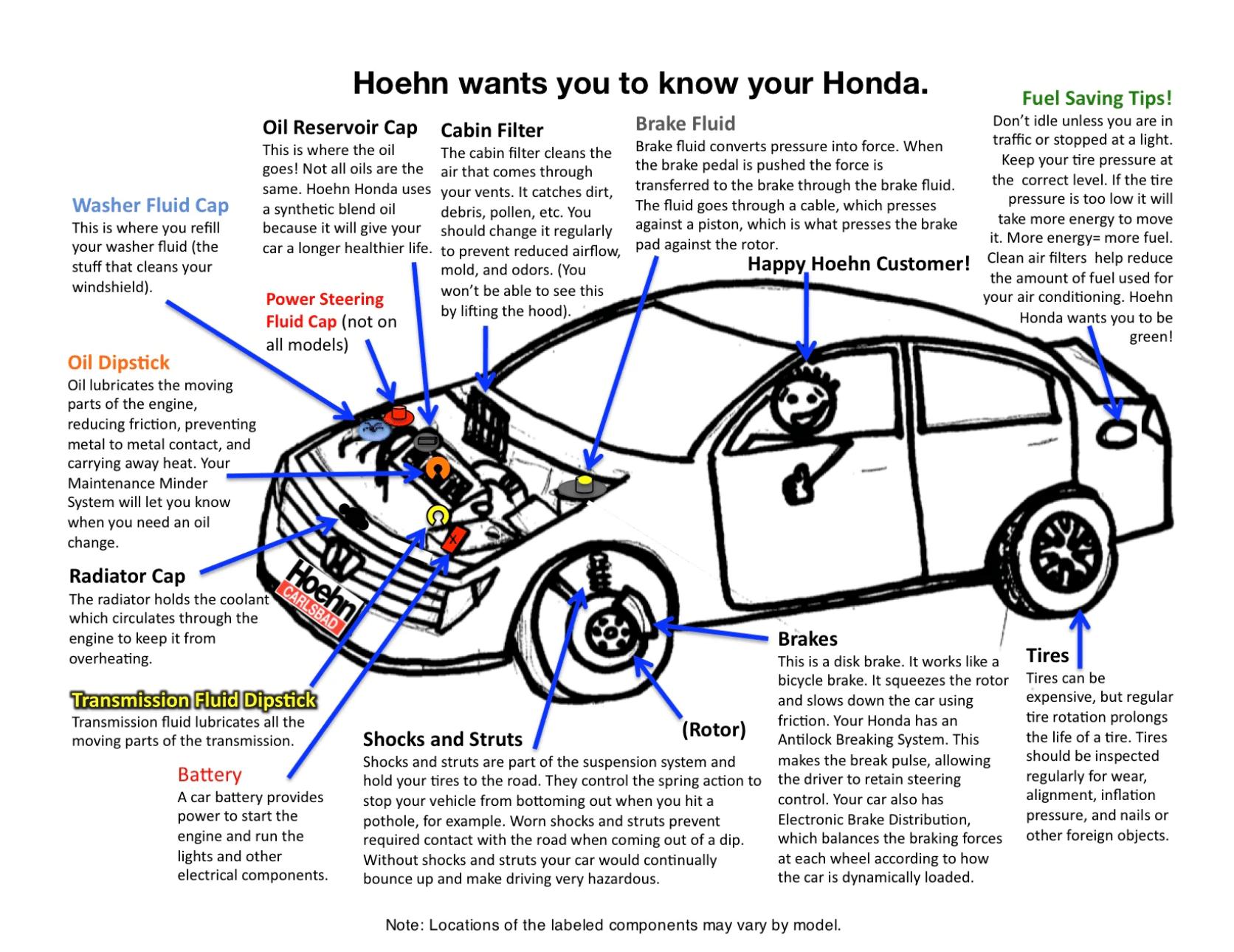 Honda Cars 101