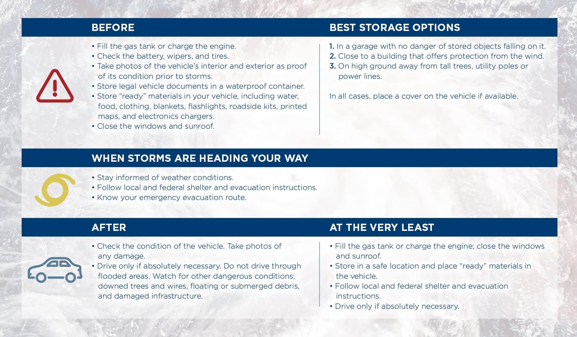 Hurricance Season tips graphic