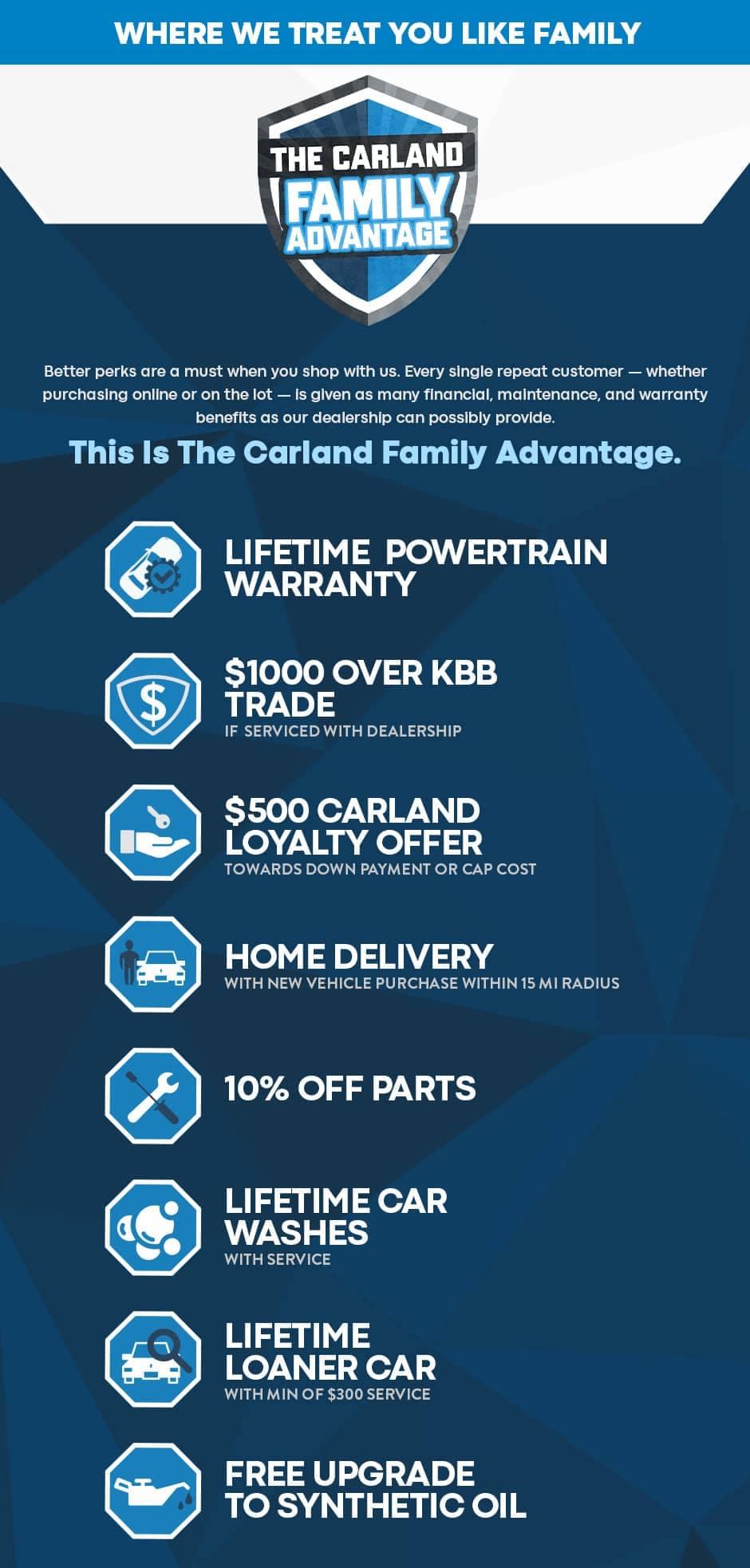 Carland family advantage banner