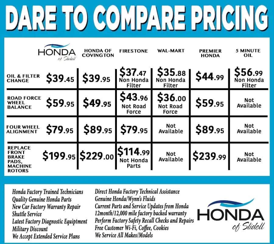 Price Compare Chart