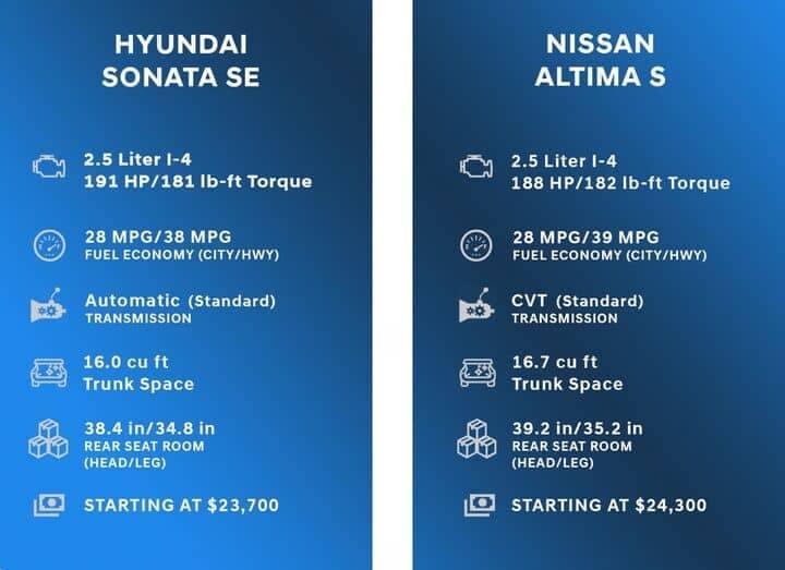 Comparison Chart for Hyundai Sonata vs Nissan Altima