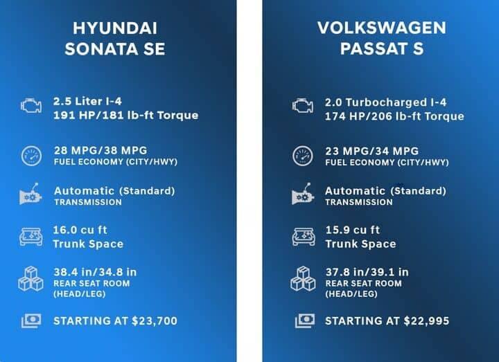 Comparison Chart for Hyundai Sonata vs Volkswagen Passat