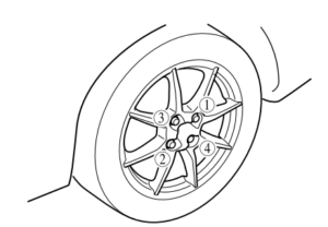 how to change a flat tire on a mazda mx 5 miata ingram park mazda Mazda CX-5 Soul Red how to change a flat tire