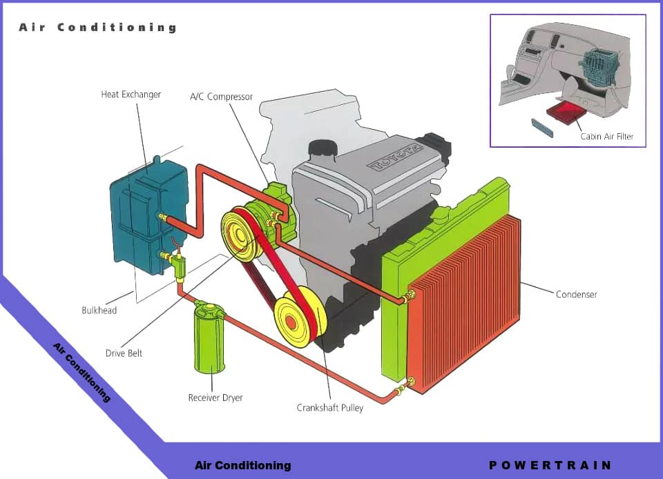 air conditioning system diagram toyota technical diagrams inver grove toyota