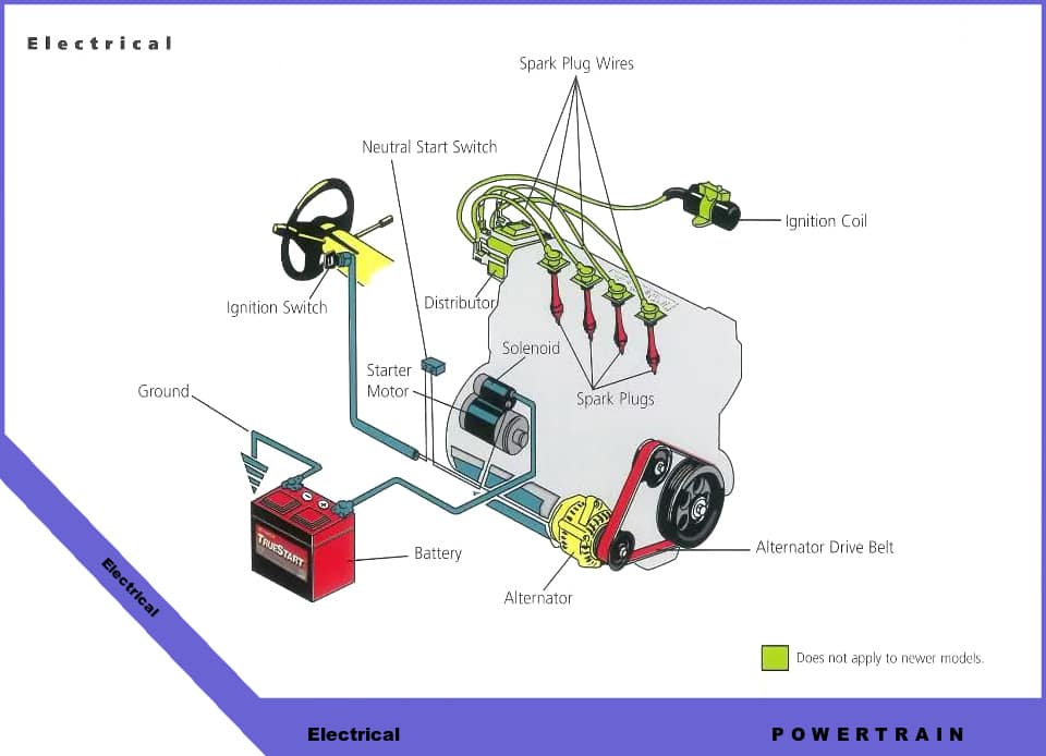 electrical system diagram toyota technical diagrams inver grove toyota