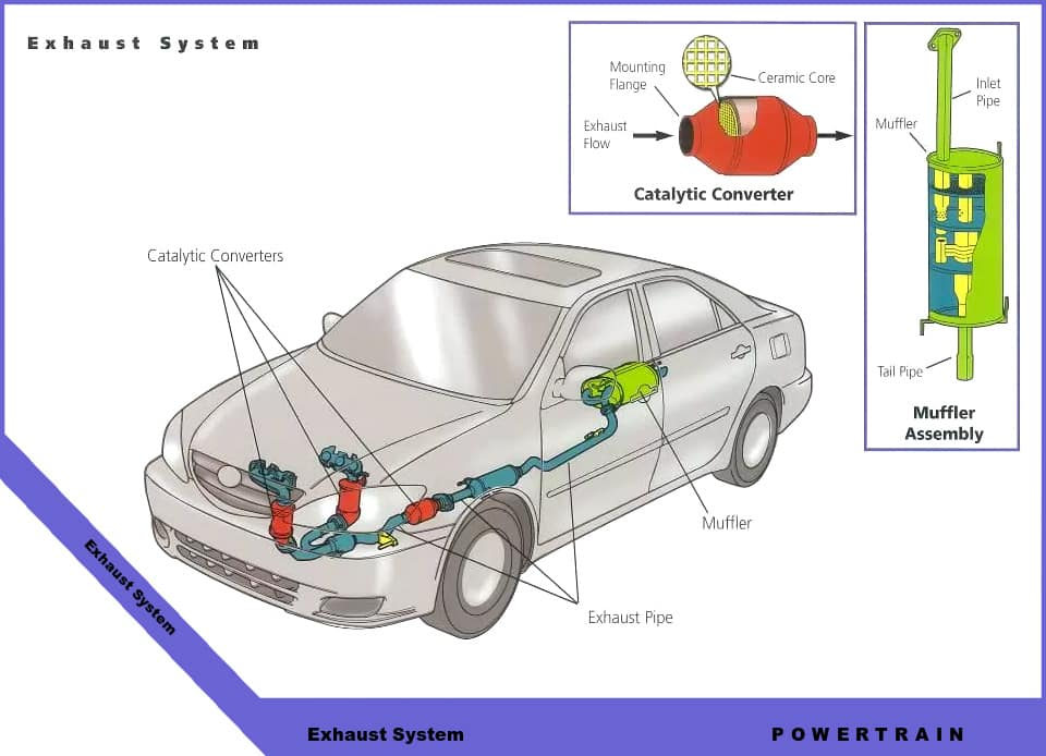 exhaust system diagram 1 toyota technical diagrams inver grove toyota