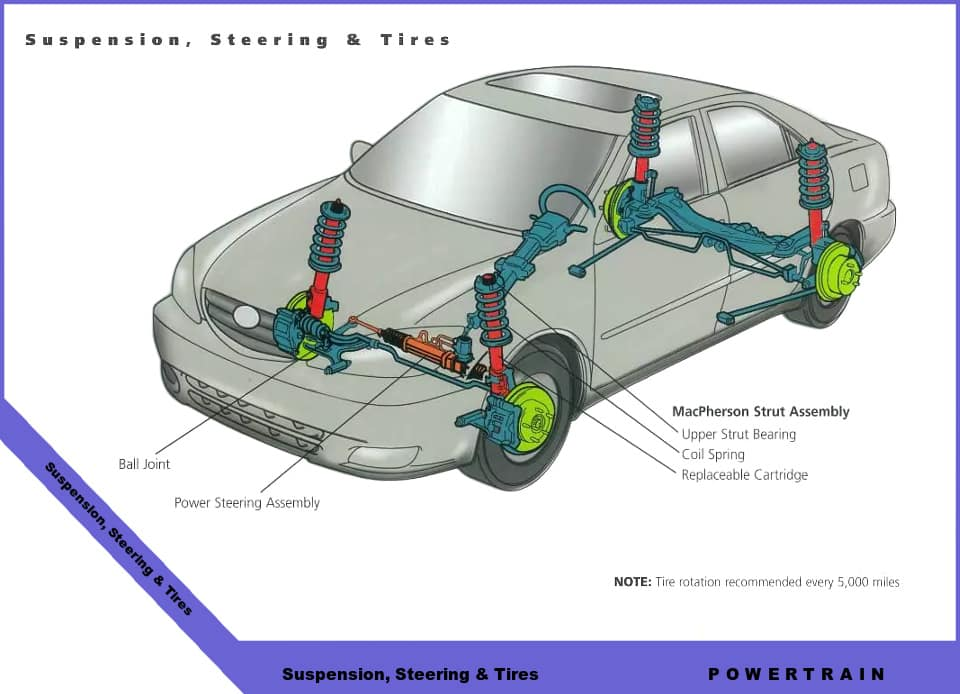 Toyota Technical Diagrams | Inver Grove Toyota on 2011 toyota camry relay, 2010 nissan versa wiring diagram, 1997 lincoln town car wiring diagram, 2009 saturn vue wiring diagram, 2011 toyota camry rear suspension, 2002 toyota camry wiring diagram, 2011 toyota camry dash lights, 2011 toyota camry radio upgrade, 2010 hyundai sonata wiring diagram, 2011 toyota camry door, 2011 toyota camry brake pads, 2011 toyota camry radiator, 1995 toyota camry wiring diagram, 2012 dodge avenger wiring diagram, 2011 toyota sequoia wiring diagram, 2011 toyota camry seats, 2012 jeep grand cherokee wiring diagram, 2012 mitsubishi lancer wiring diagram, 2012 chevrolet silverado wiring diagram, 2014 ford f150 wiring diagram,