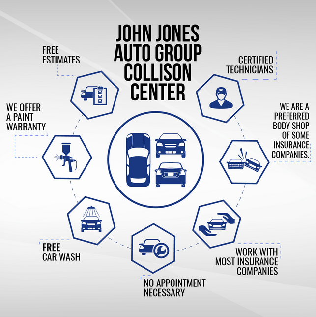 John Jones Collision Center Infographic