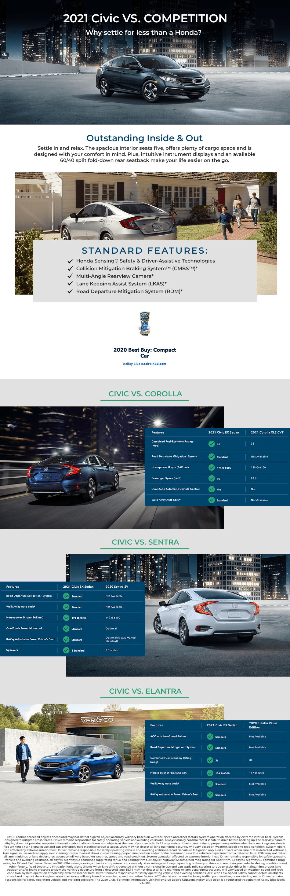 2021 Civic