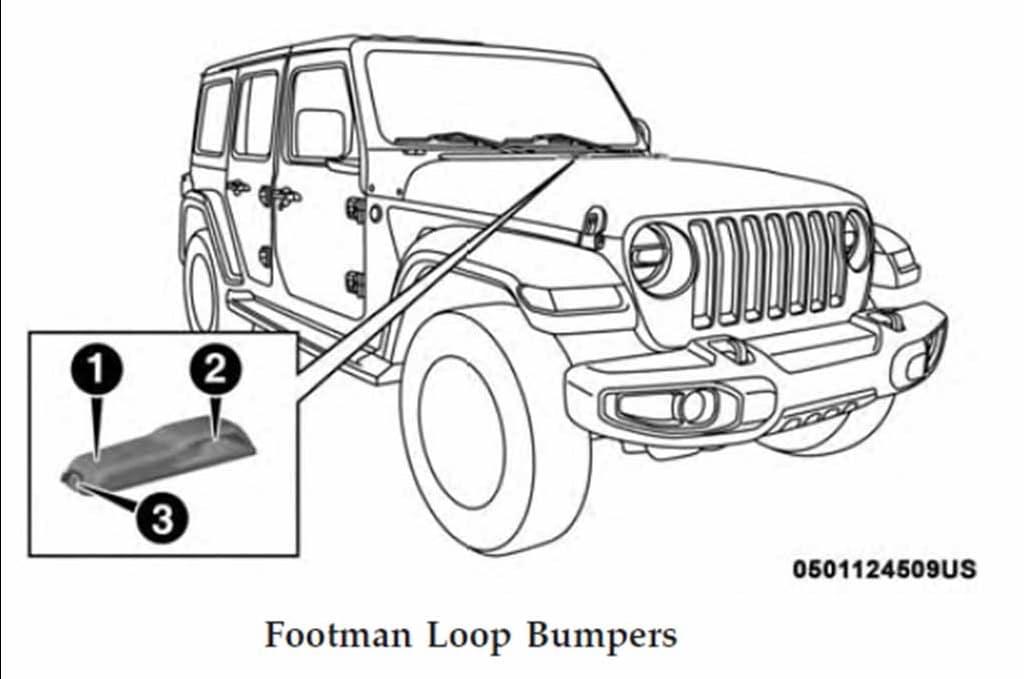 jeep wrangler jl kendall jeep