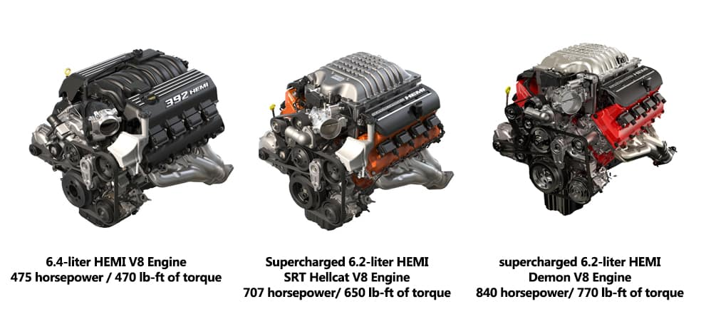 Kendall Dodge Chrysler Jeep Ram >> Closer Look at All 3 SRT Engines on the Dodge Challenger