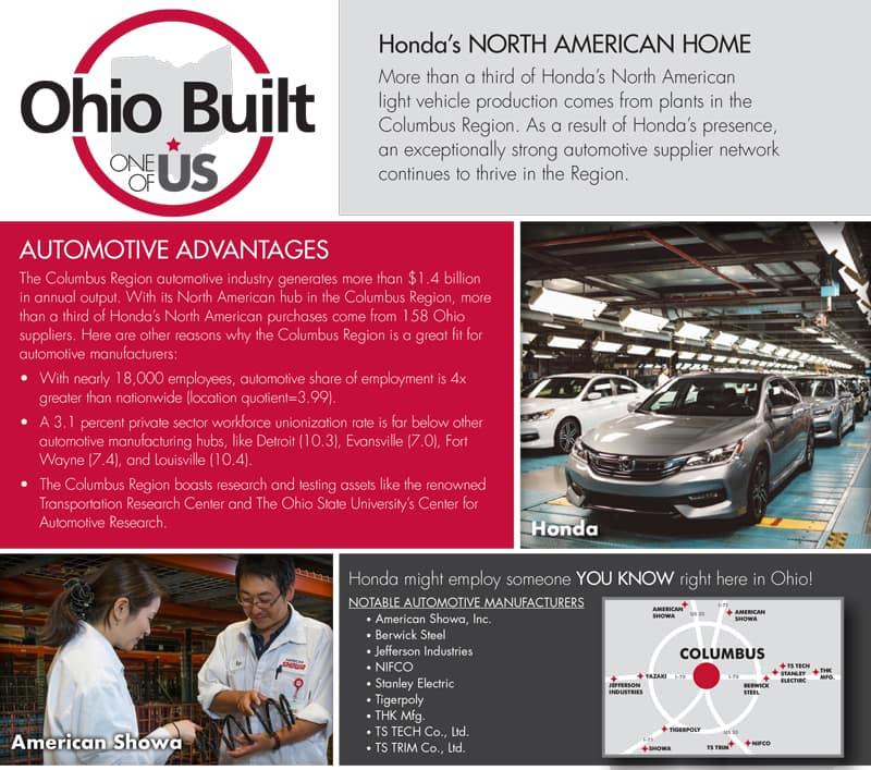 Ohio_Built_Honda_Web_NEW_1