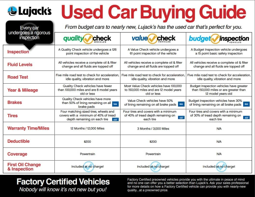 used_car_guide