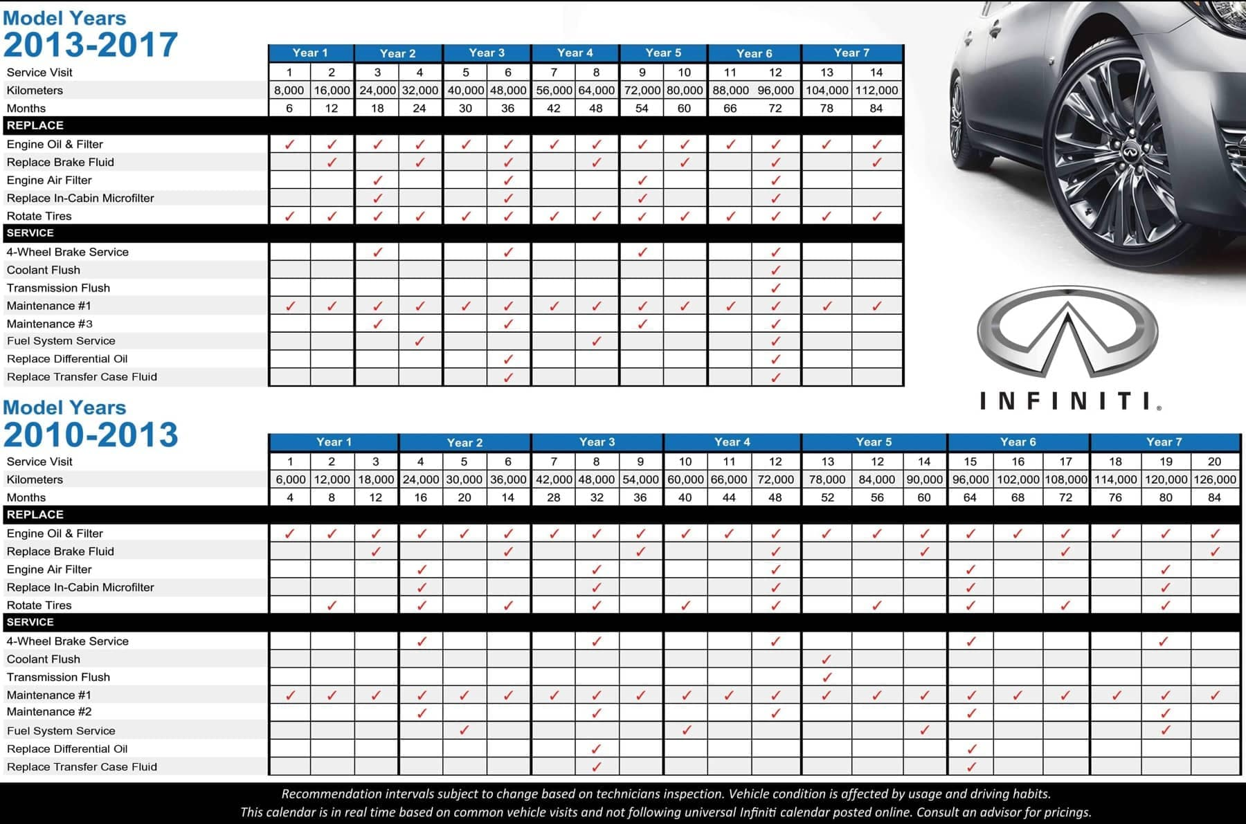 Vehicle Service Maintenance Menu at Markham Infiniti