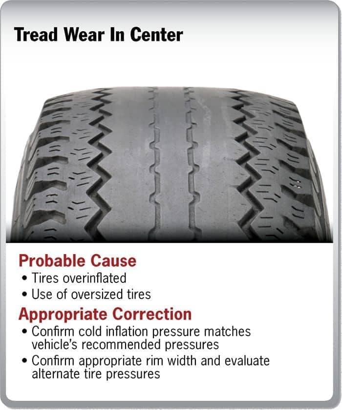 Tires & Alignment Charleston SC | Maserati Tire Services