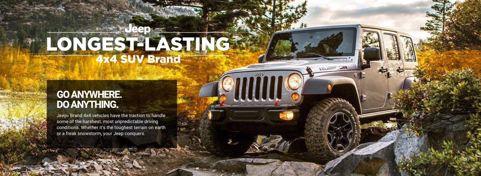 Jeep Wrangler banner