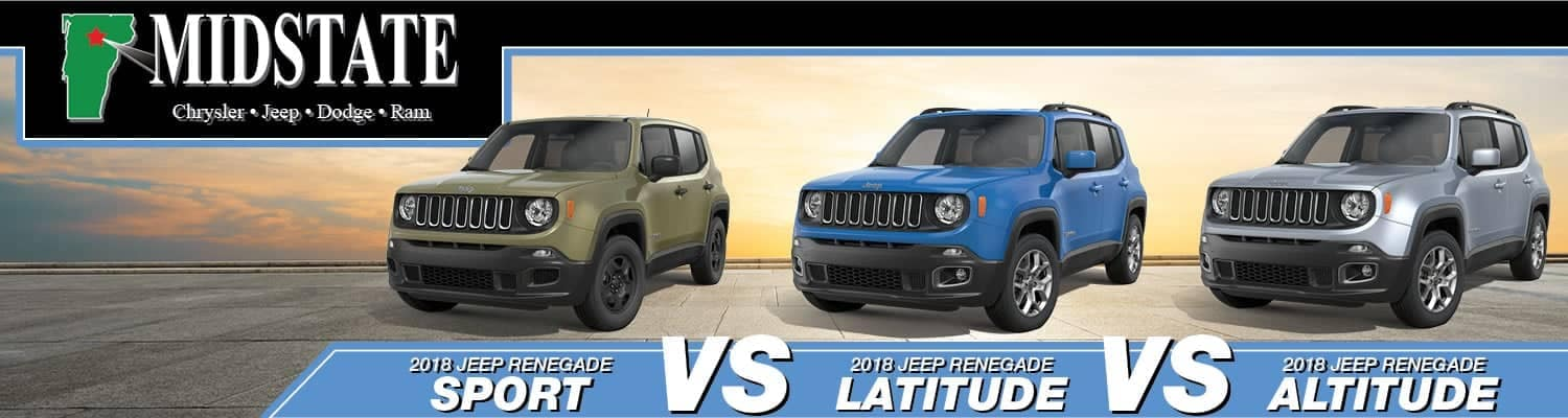 2018 Jeep Renegade Model Options