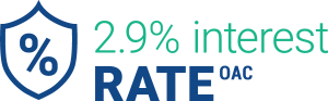 2.9 interest rate icon