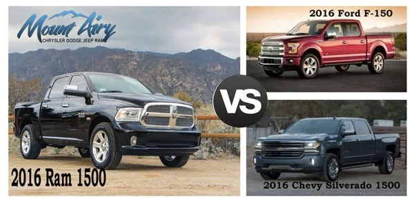 Choosing the Right Truck