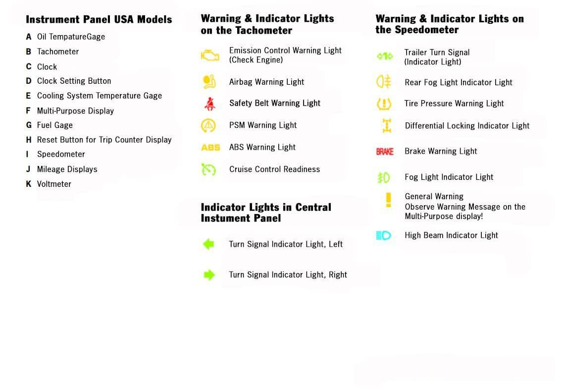 Lights Indicators5