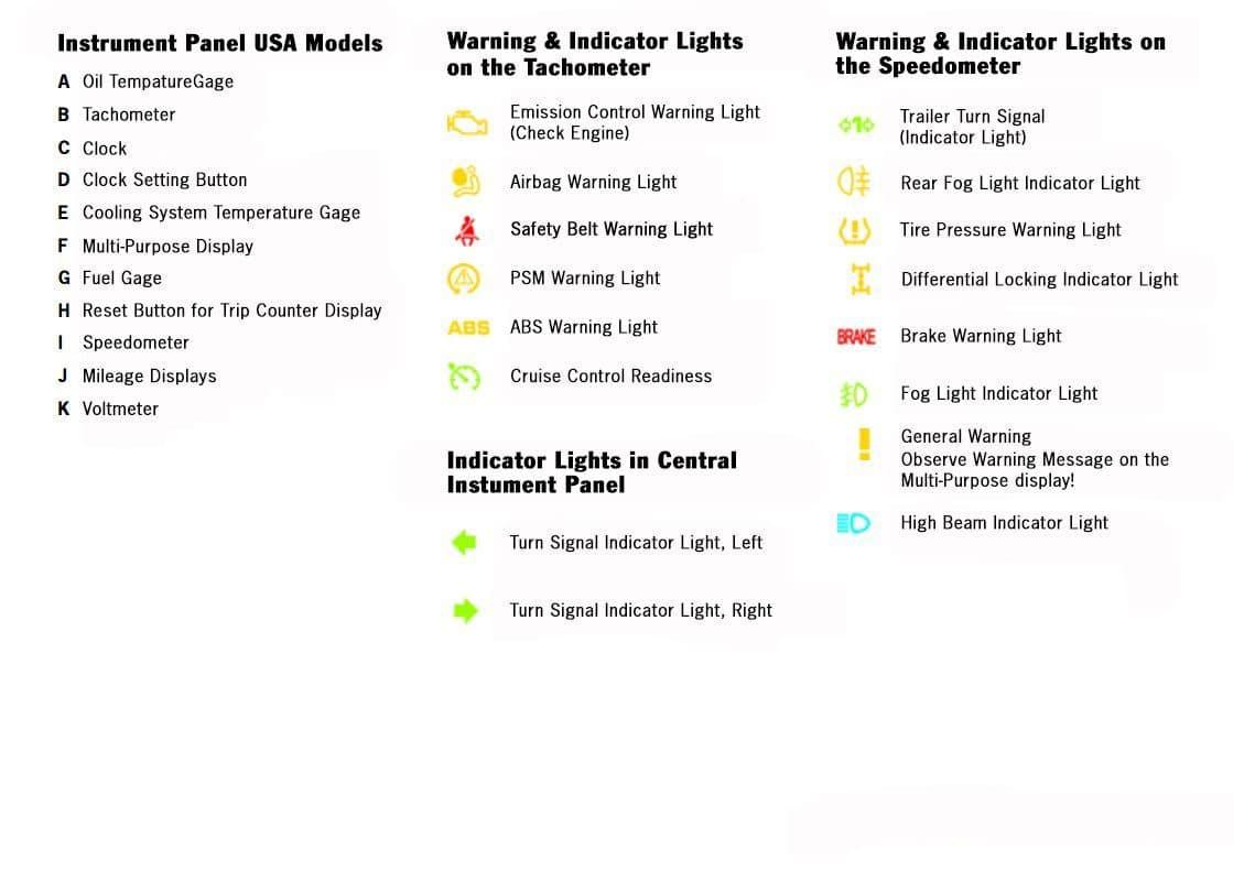 Porsche Dashboard Warning Lights Porsche Of Larchmont
