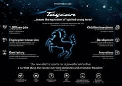 Mission E to become the Porsche Taycan