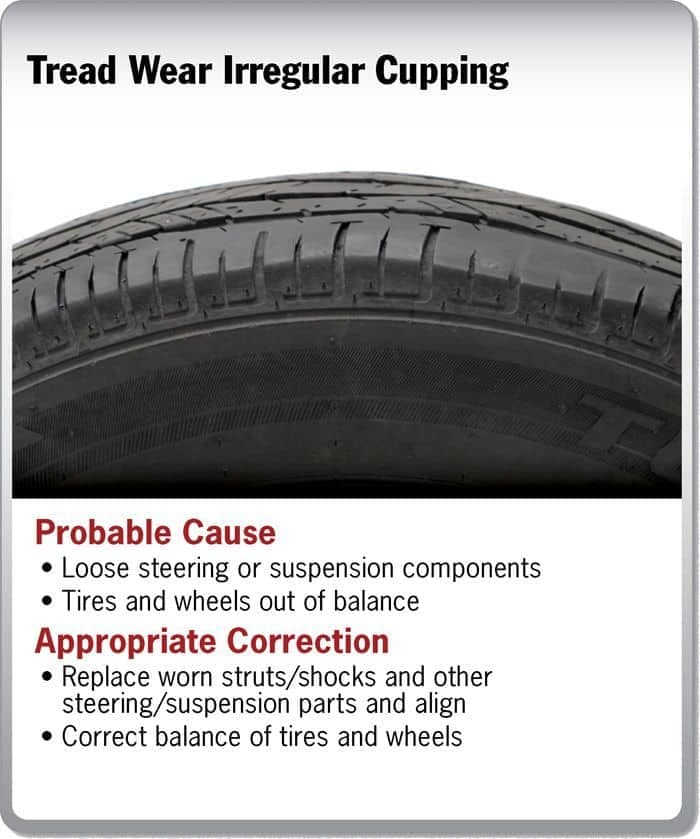 tire_conditions_image